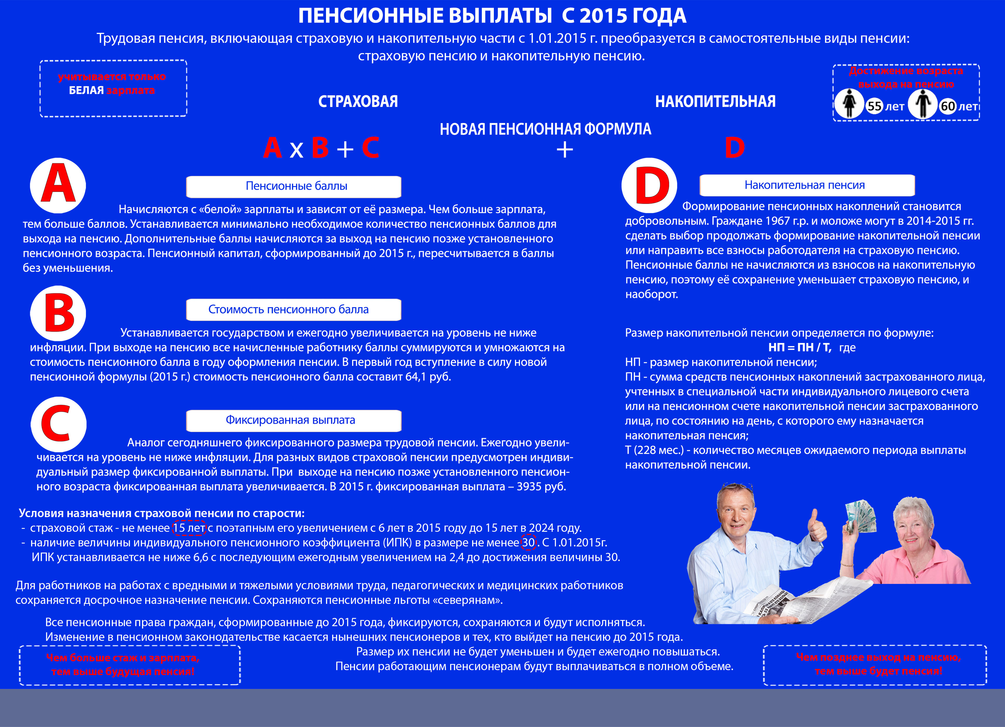 Профилактика аутоиммунных гепатитов
